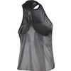 Nike Court Dry Slam Us Women's Tennis Top